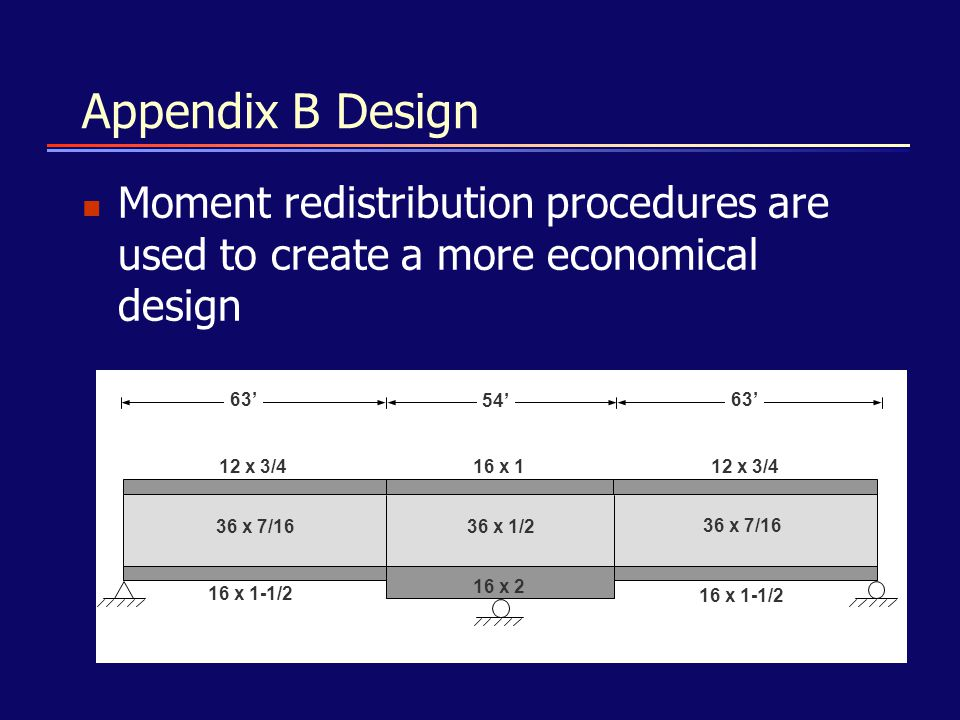 Appendix B Design Moment redistribution procedures are used to create a more economical design 63' 54' 12 x 3/416 x 112 x 3/4 16 x 1-1/2 16 x 2 16 x 1