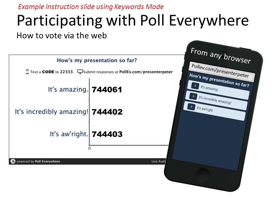 Participating with Poll Everywhere How to vote via the web Example instruction slide using Keywords Mode Pollev.com/presenterpeter From any browser