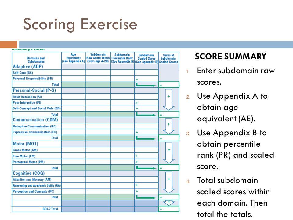 Scoring Exercise SCORE SUMMARY 1. Enter subdomain raw scores. 2. Use Appendix A to obtain age equivalent (AE). 3. Use Appendix B to obtain percentile