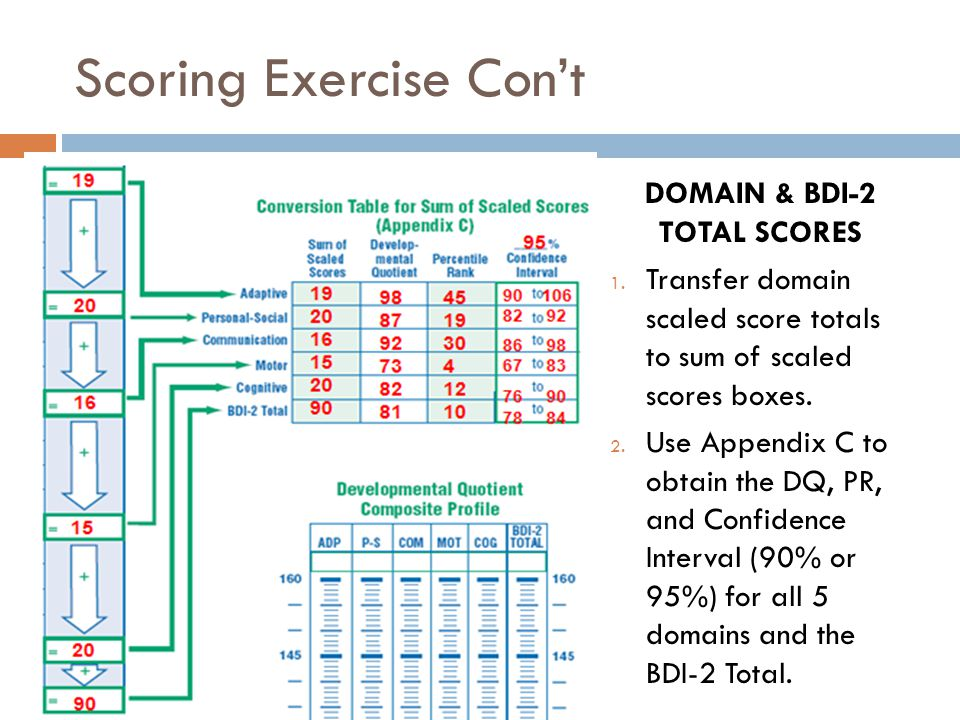 Scoring Exercise Con't DOMAIN & BDI-2 TOTAL SCORES 1.