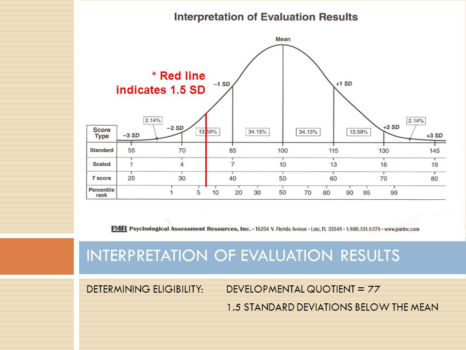 DETERMINING ELIGIBILITY: DEVELOPMENTAL QUOTIENT = 77 1.5 STANDARD DEVIATIONS BELOW THE MEAN INTERPRETATION OF EVALUATION RESULTS * Red line indicates 1.5 SD