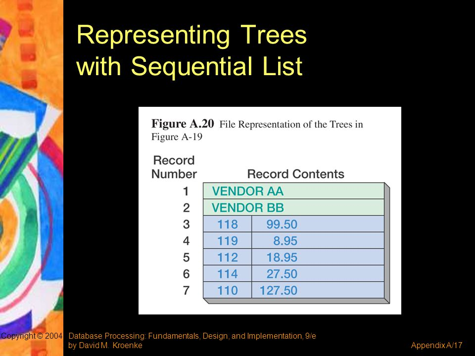 Database Processing: Fundamentals, Design, and Implementation, 9/e by David M. KroenkeAppendix A/17 Copyright © 2004 Representing Trees with Sequentia