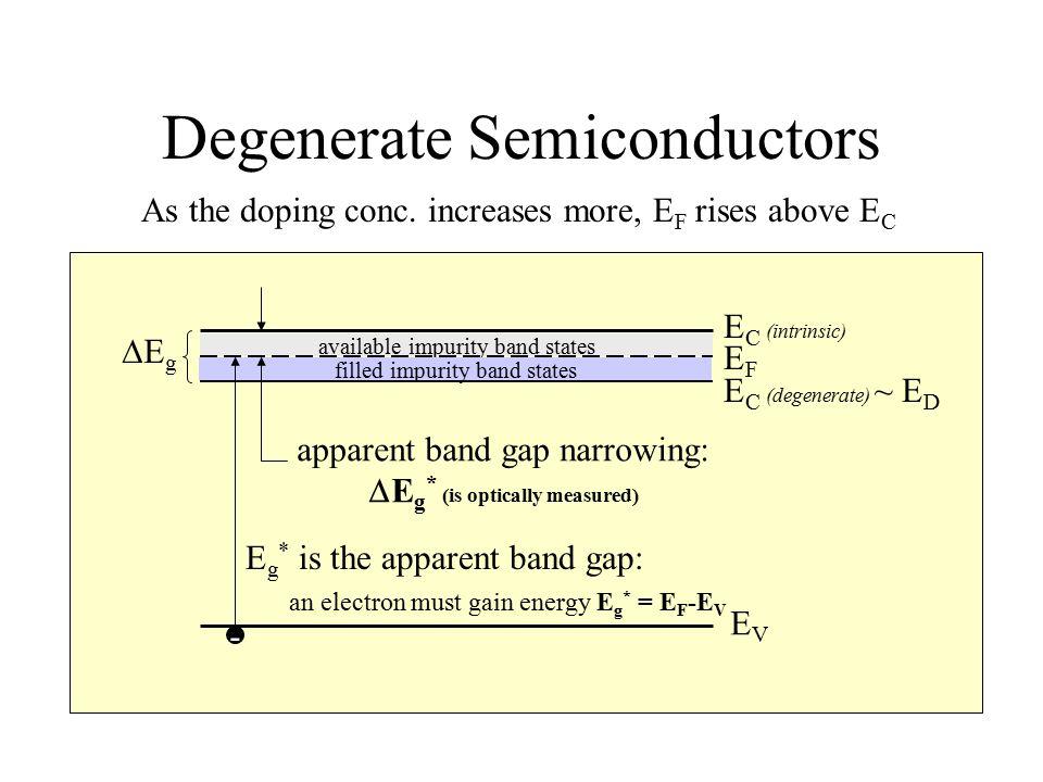 Degenerate Semiconductors As the doping conc. increases more, E F rises above E C EVEV E C (intrinsic) available impurity band states EFEF EgEg E C