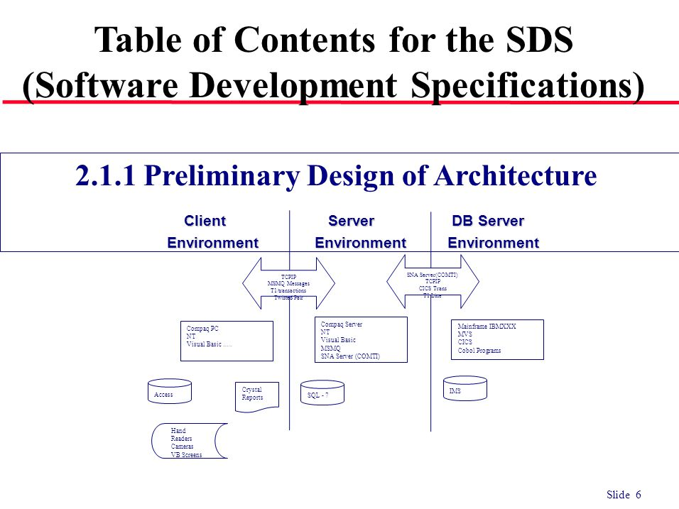 Slide 7 2.1.2 Narrative Description Definition of the database software to be used Screen building software to be used Report building software to be used Communication software to be used Middleware software to be used Implementation language(s) to be used CASE or productivity tools to be used Table of Contents for the SDS (Software Development Specifications)