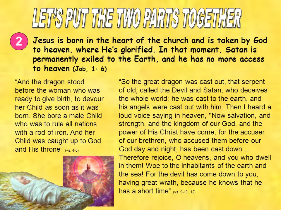 2 Jesus is born in the heart of the church and is taken by God to heaven, where He's glorified.