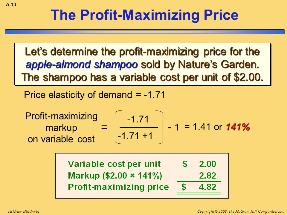 Copyright © 2008, The McGraw-Hill Companies, Inc.McGraw-Hill/Irwin A-13 The Profit-Maximizing Price Let's determine the profit-maximizing price for th
