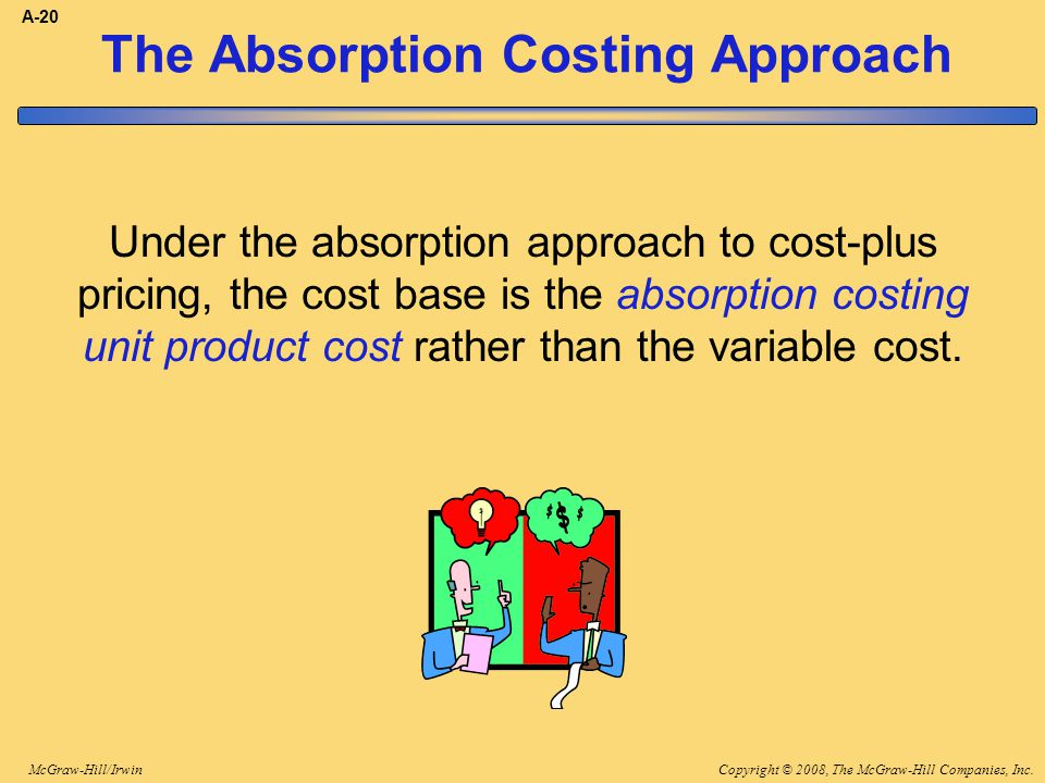 Copyright © 2008, The McGraw-Hill Companies, Inc.McGraw-Hill/Irwin A-20 The Absorption Costing Approach Under the absorption approach to cost-plus pri