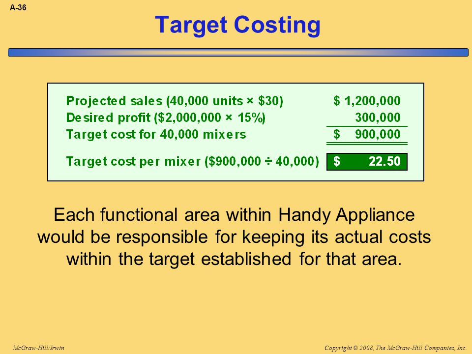 Copyright © 2008, The McGraw-Hill Companies, Inc.McGraw-Hill/Irwin A-36 Target Costing Each functional area within Handy Appliance would be responsibl