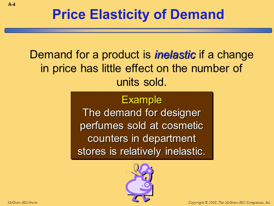Copyright © 2008, The McGraw-Hill Companies, Inc.McGraw-Hill/Irwin A-4 Price Elasticity of Demand inelastic Demand for a product is inelastic if a cha