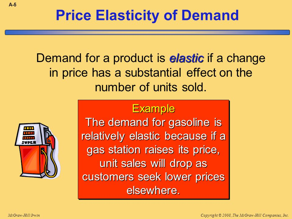 Copyright © 2008, The McGraw-Hill Companies, Inc.McGraw-Hill/Irwin A-5 Price Elasticity of Demand elastic Demand for a product is elastic if a change