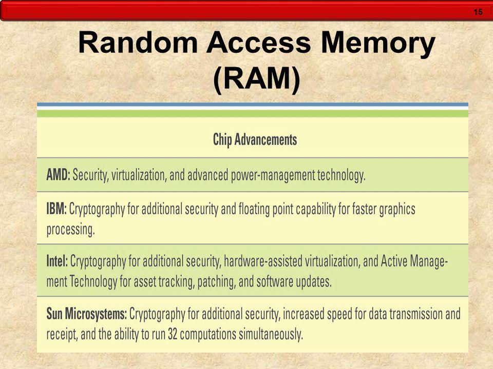 15 Random Access Memory (RAM)