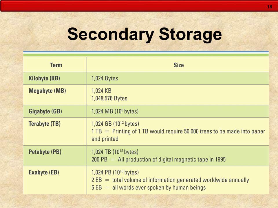 18 Secondary Storage