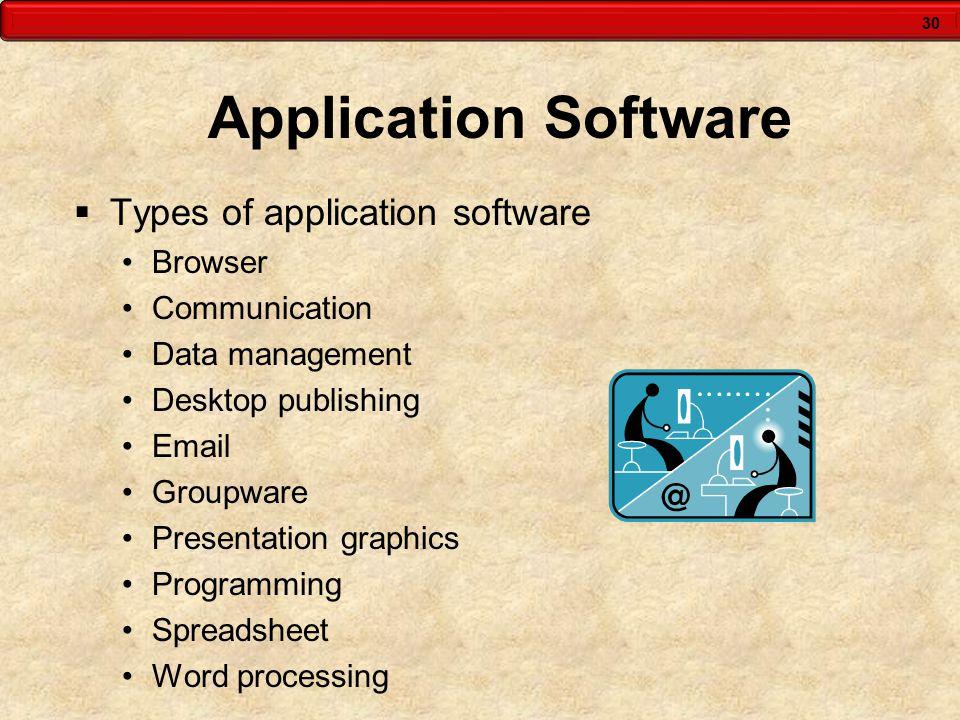 30 Application Software  Types of application software Browser Communication Data management Desktop publishing Email Groupware Presentation graphics