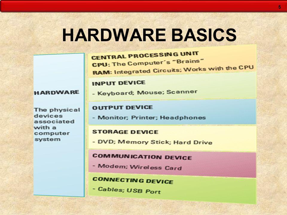 5 HARDWARE BASICS