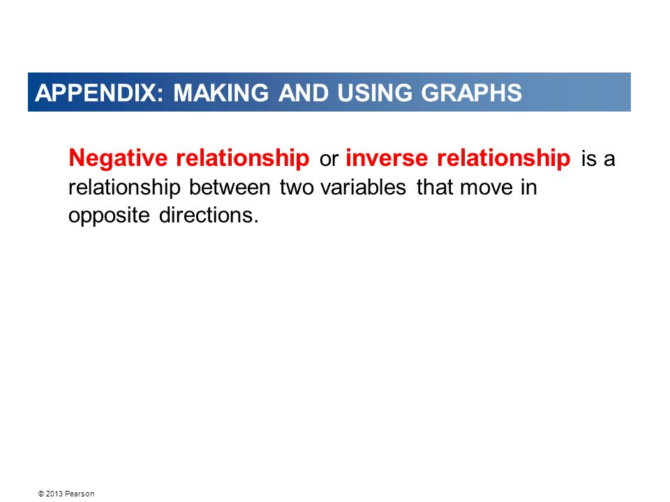 APPENDIX: MAKING AND USING GRAPHS Negative relationship or inverse relationship is a relationship between two variables that move in opposite directions.