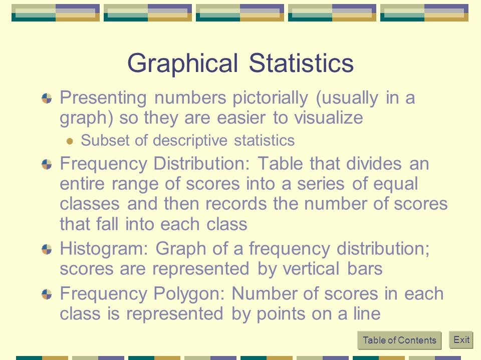Table of Contents Exit Graphical Statistics Presenting numbers pictorially (usually in a graph) so they are easier to visualize Subset of descriptive statistics Frequency Distribution: Table that divides an entire range of scores into a series of equal classes and then records the number of scores that fall into each class Histogram: Graph of a frequency distribution; scores are represented by vertical bars Frequency Polygon: Number of scores in each class is represented by points on a line
