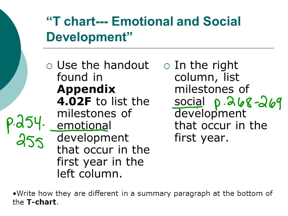 """""""T chart--- Emotional and Social Development""""  Use the handout found in Appendix 4.02F to list the milestones of emotional development that occur in"""