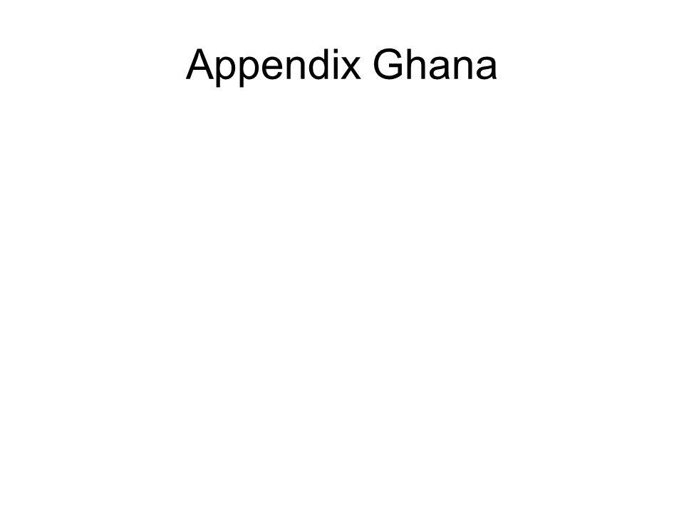Appendix Ghana