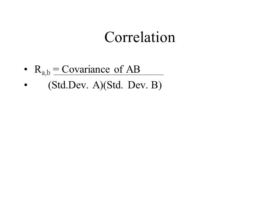 Correlation R a,b = Covariance of AB (Std.Dev. A)(Std. Dev. B)