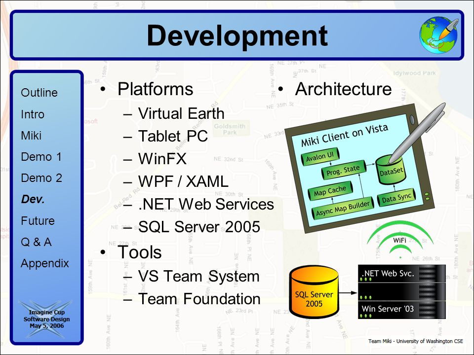 Development Platforms –Virtual Earth –Tablet PC –WinFX –WPF / XAML –.NET Web Services –SQL Server 2005 Tools –VS Team System –Team Foundation Outline Intro Miki Demo 1 Demo 2 Dev.