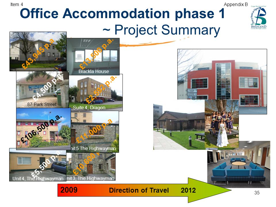 Office Accommodation phase 2 and Integrated Hubs Phase 2: Retaining and Maintaining our core offices, To have sustainable, fit for purpose office accommodation with IYS completed in all of our core offices & investment decisions leading to a more efficient estate  Management and space efficiencies  Financial efficiencies and savings  Reduced CO2 emissions  Corporate facilities management.