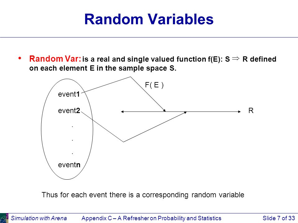 Simulation with ArenaAppendix C – A Refresher on Probability and StatisticsSlide 7 of 33 Random Variables Random Var: is a real and single valued function f(E): S R defined on each element E in the sample space S.