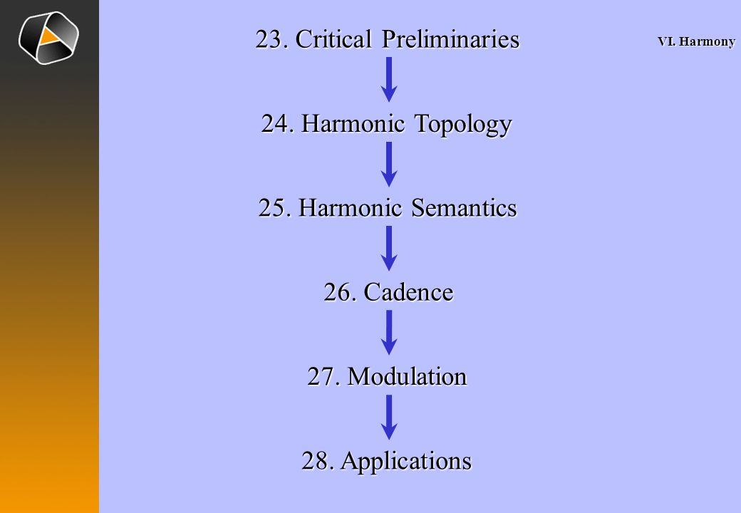VI.Harmony 23. Critical Preliminaries 24. Harmonic Topology 25.