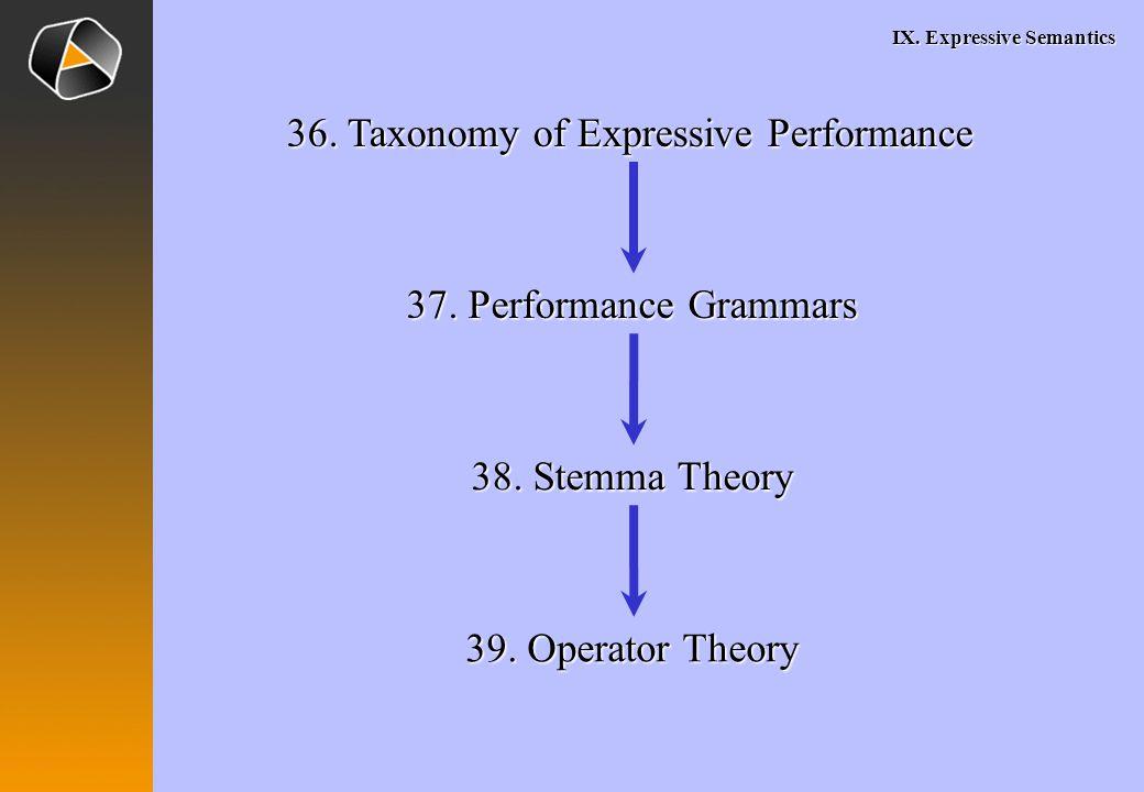 IX.Expressive Semantics 36. Taxonomy of Expressive Performance 37.