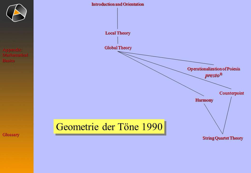 Appendix:MathematicalBasicsGlossary Introduction and Orientation Local Theory Global Theory Harmony Counterpoint Operationalization of Poiesis presto ® String Quartet Theory Geometrie der Töne 1990