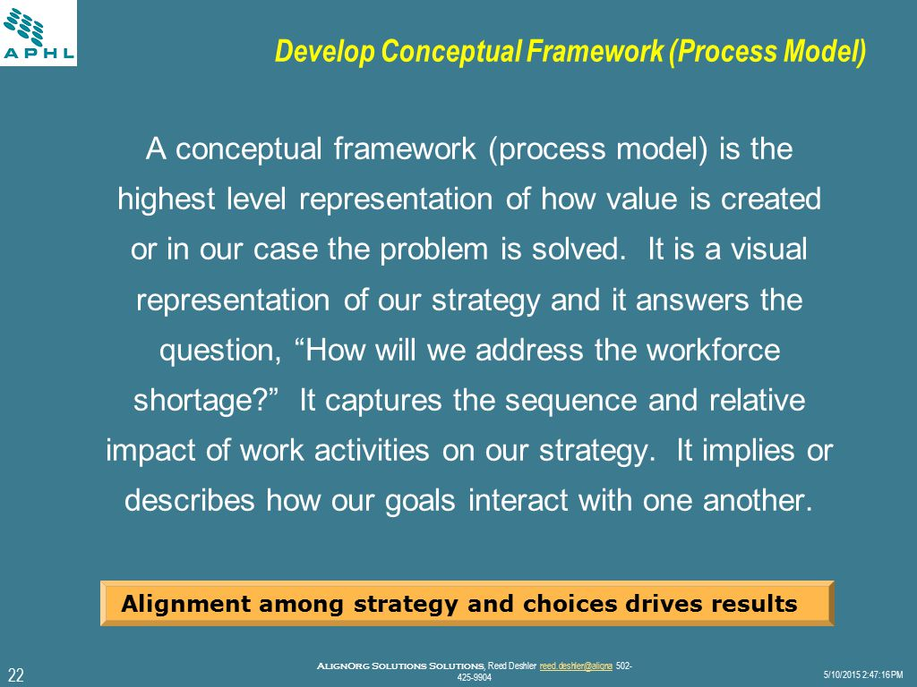 22 5/10/2015 2:47:40 PM AlignOrg Solutions Solutions, Reed Deshler reed.deshler@aligna 502- 425-9904reed.deshler@aligna Develop Conceptual Framework (Process Model) A conceptual framework (process model) is the highest level representation of how value is created or in our case the problem is solved.