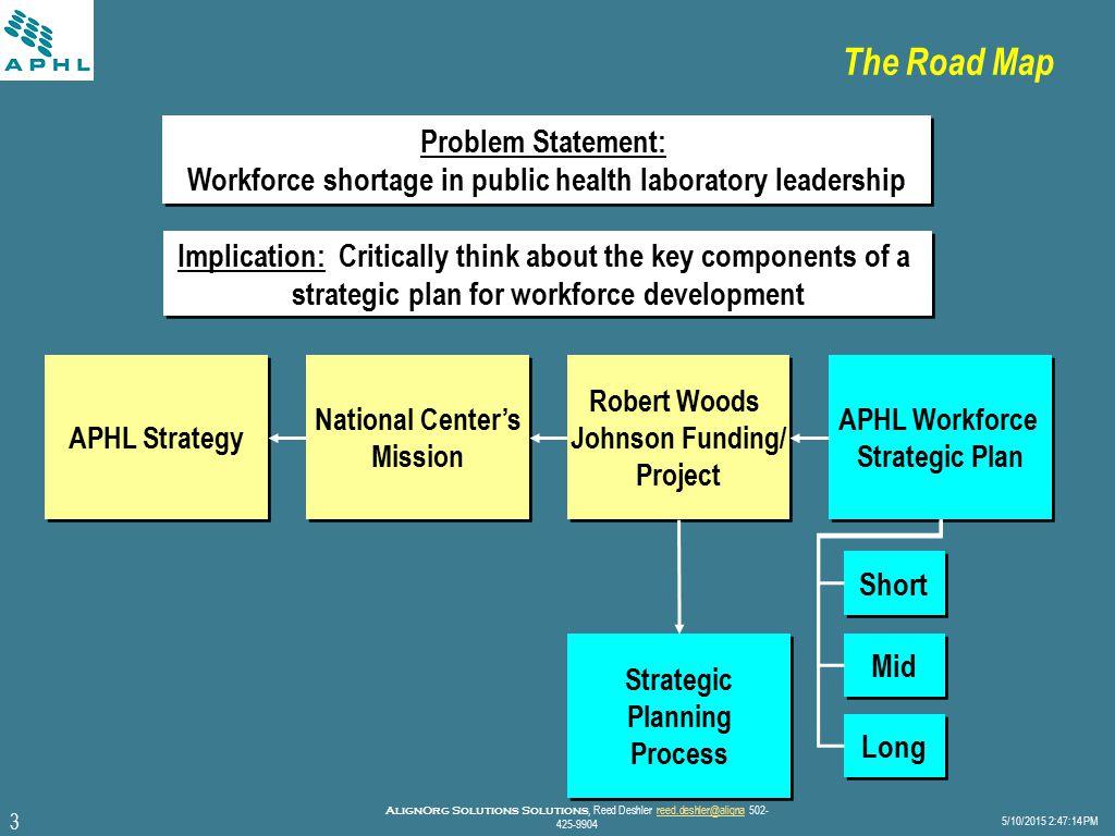 24 5/10/2015 2:47:40 PM AlignOrg Solutions Solutions, Reed Deshler reed.deshler@aligna 502- 425-9904reed.deshler@aligna Internet Process Model Strategy Development Strategic & Ops.