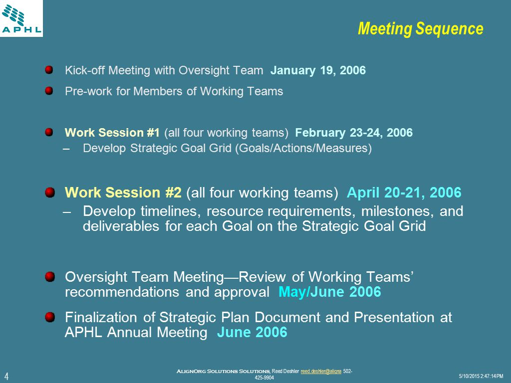 5 5/10/2015 2:47:40 PM AlignOrg Solutions Solutions, Reed Deshler reed.deshler@aligna 502- 425-9904reed.deshler@aligna Working Session Agenda DAY ONE (8:30 p.m.