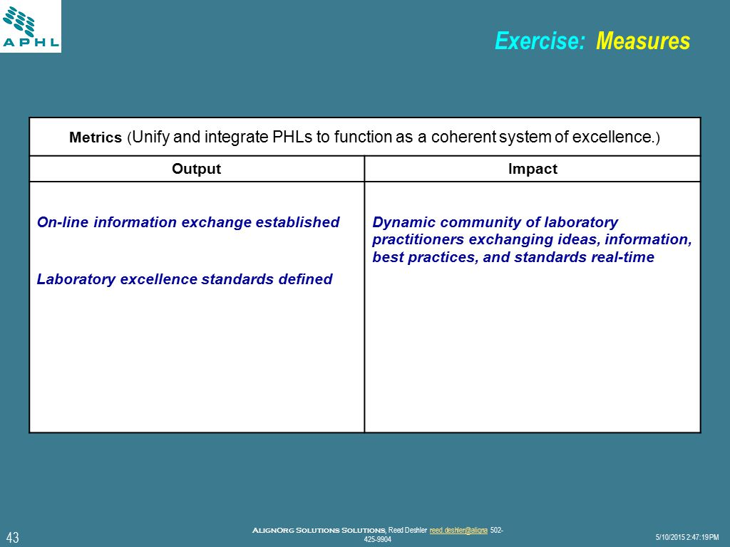 43 5/10/2015 2:47:40 PM AlignOrg Solutions Solutions, Reed Deshler reed.deshler@aligna 502- 425-9904reed.deshler@aligna Exercise: Measures Metrics ( Unify and integrate PHLs to function as a coherent system of excellence.