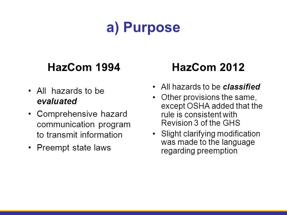 a) Purpose HazCom 1994 All hazards to be evaluated Comprehensive hazard communication program to transmit information Preempt state laws HazCom 2012 A