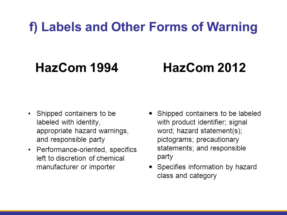 f) Labels and Other Forms of Warning HazCom 1994 Shipped containers to be labeled with identity, appropriate hazard warnings, and responsible party Pe