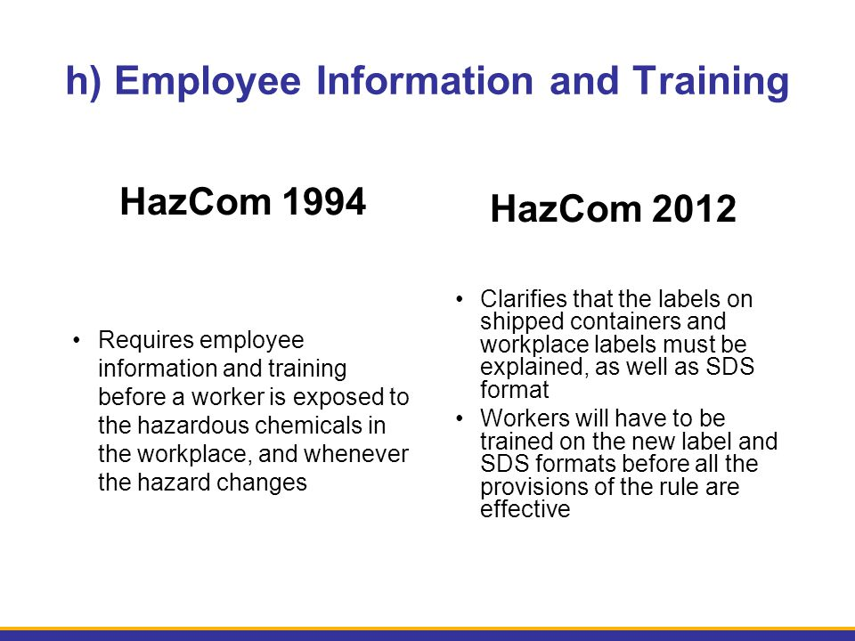 h) Employee Information and Training HazCom 1994 Requires employee information and training before a worker is exposed to the hazardous chemicals in t