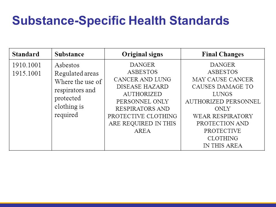 StandardSubstanceOriginal signsFinal Changes 1910.1001 1915.1001 Asbestos Regulated areas Where the use of respirators and protected clothing is requi