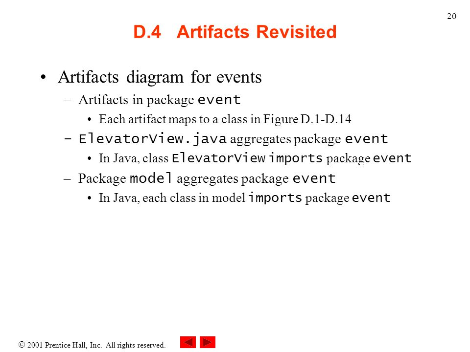  2001 Prentice Hall, Inc. All rights reserved. 20 D.4 Artifacts Revisited Artifacts diagram for events –Artifacts in package event Each artifact maps