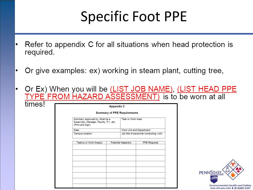 Specific Foot PPE Refer to appendix C for all situations when head protection is required.