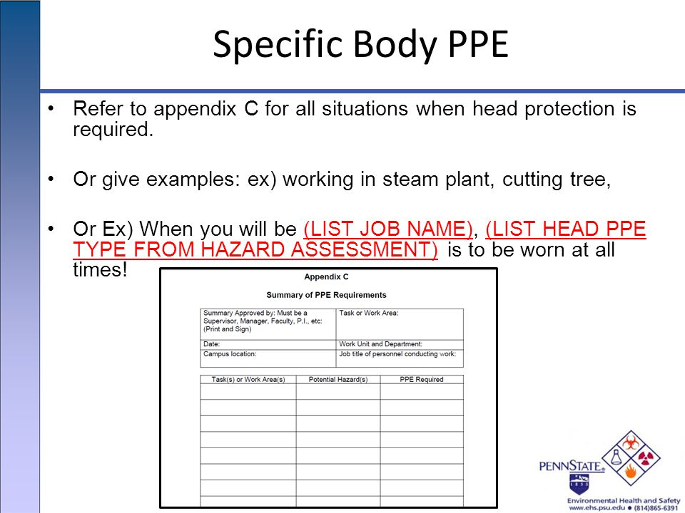 Specific Body PPE Refer to appendix C for all situations when head protection is required.
