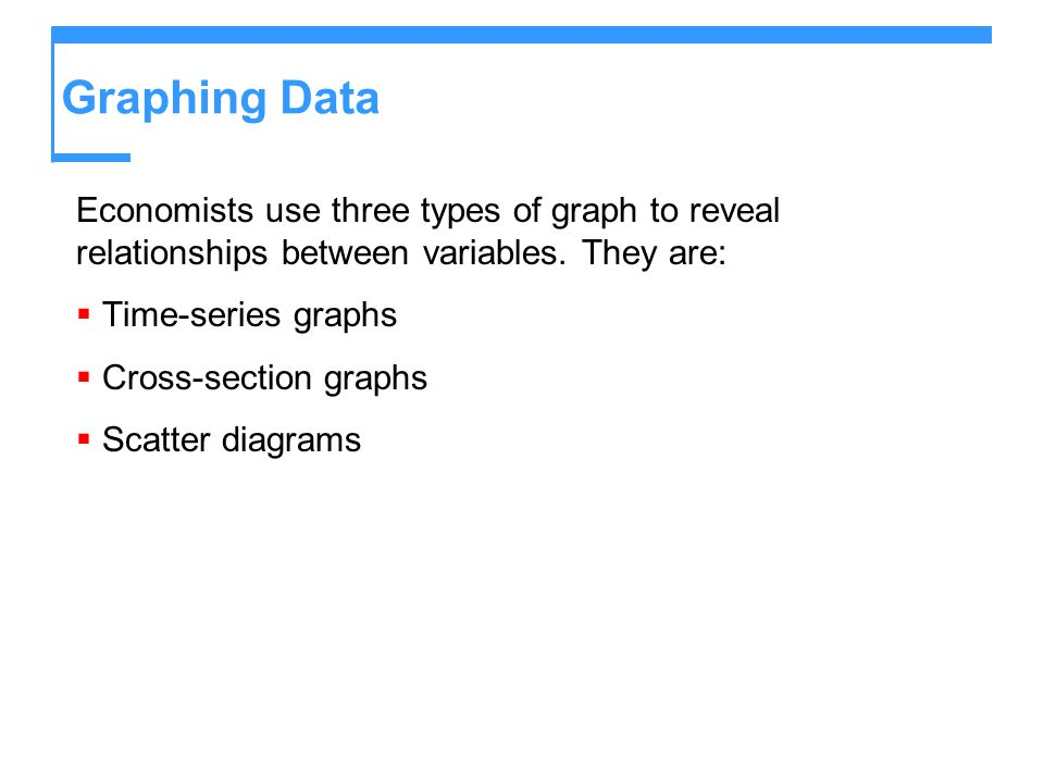 Graphing Data Economists use three types of graph to reveal relationships between variables. They are:  Time-series graphs  Cross-section graphs  S