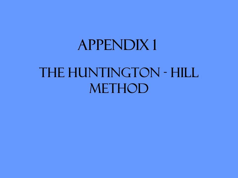 Appendix 1 The Huntington - Hill Method