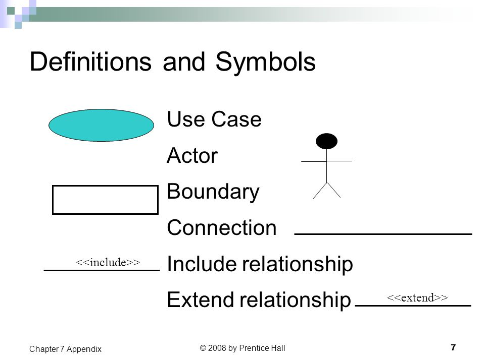 Definitions and Symbols Use Case Actor Boundary Connection Include relationship Extend relationship > Chapter 7 Appendix 7 © 2008 by Prentice Hall