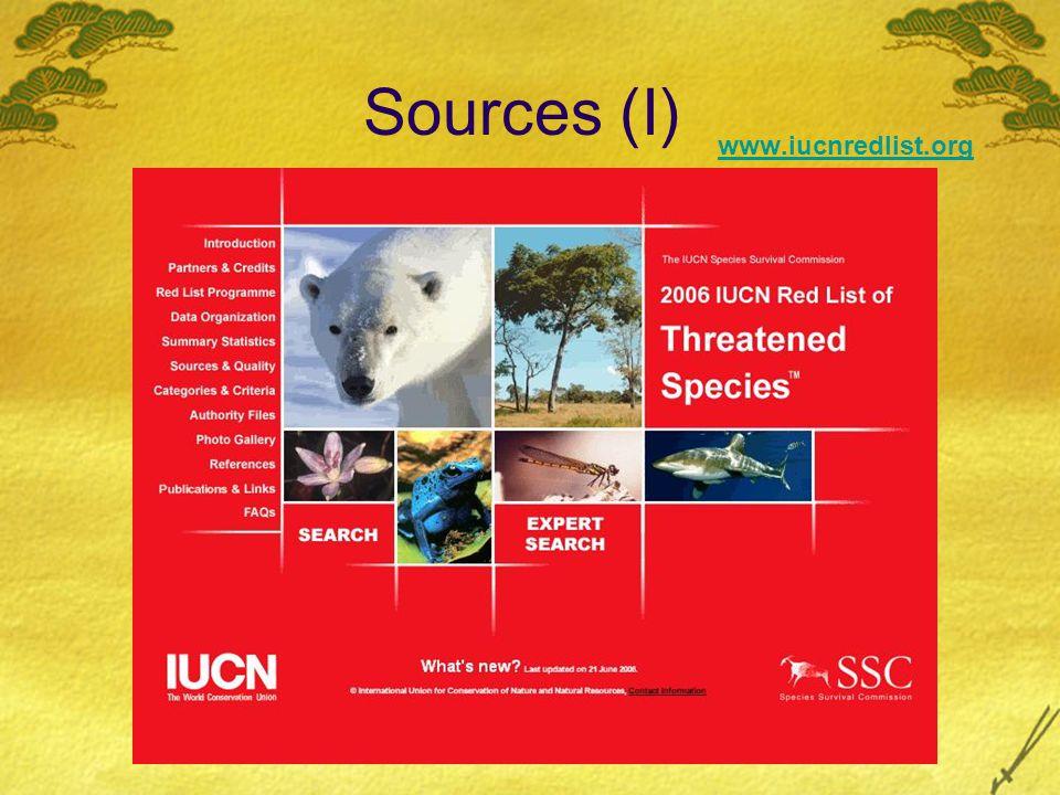 Sources (I) www.iucnredlist.org