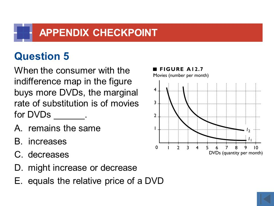 APPENDIX CHECKPOINT A.remains the same B.increases C.decreases D.might increase or decrease E.equals the relative price of a DVD Question 5 When the consumer with the indifference map in the figure buys more DVDs, the marginal rate of substitution is of movies for DVDs ______.