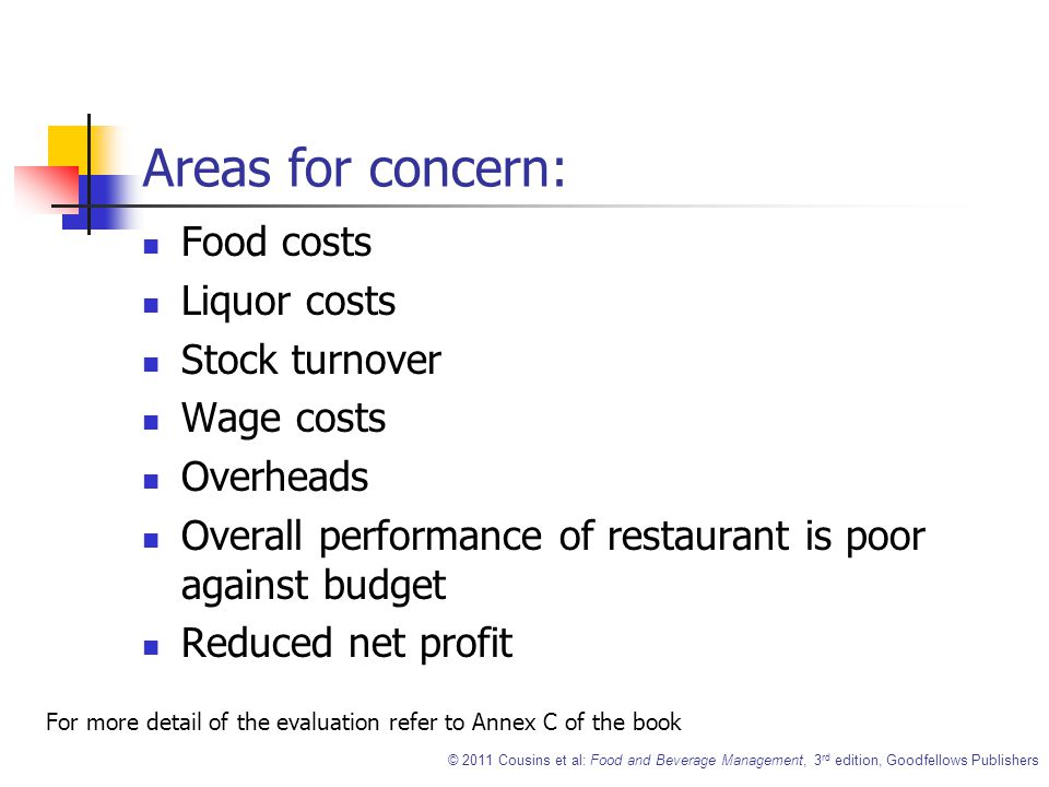 © 2011 Cousins et al: Food and Beverage Management, 3 rd edition, Goodfellows Publishers Areas for concern: Food costs Liquor costs Stock turnover Wage costs Overheads Overall performance of restaurant is poor against budget Reduced net profit For more detail of the evaluation refer to Annex C of the book