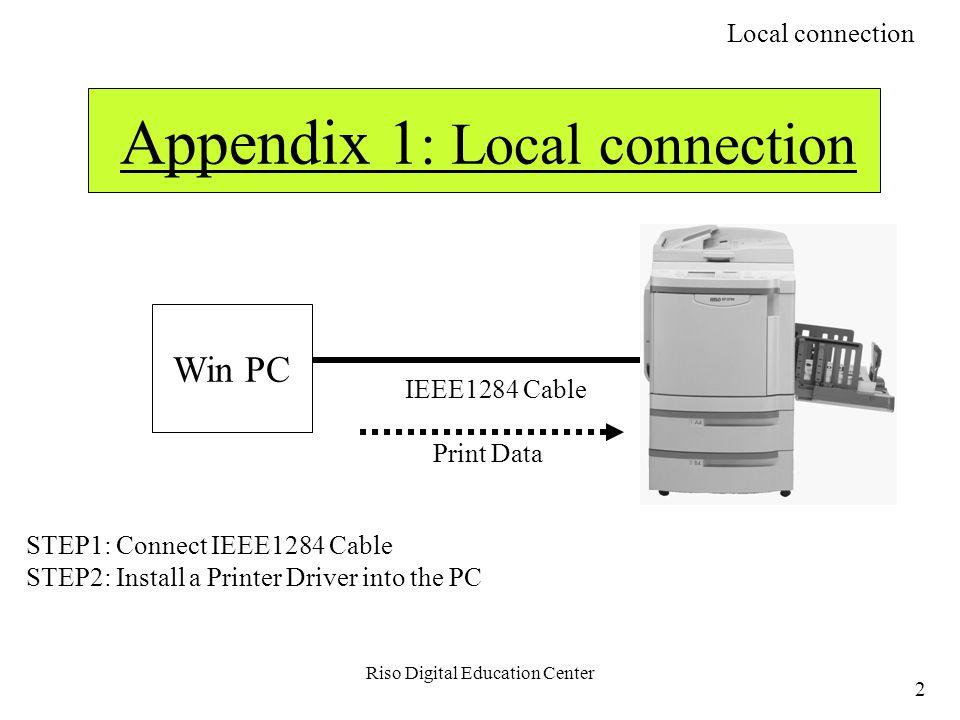 Riso Digital Education Center STEP2: Set TCP/IP parameters on NET-B (RP series) Win PC PC HUB a: Preparation for settings b: Install RISO-Admin software into the PC c: TCP/IP parameter settings to the NET-B (RP series) Network Printing (TCP/IP): STEP2 NET-B 93