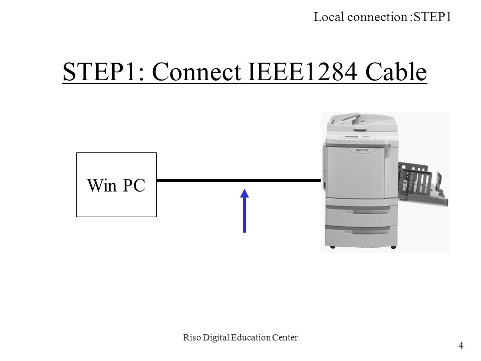 Riso Digital Education Center STEP3: Communication check with RP series Win PC NetBEUI PC HUB NET-B Network Printing (NetBEUI): STEP3 205