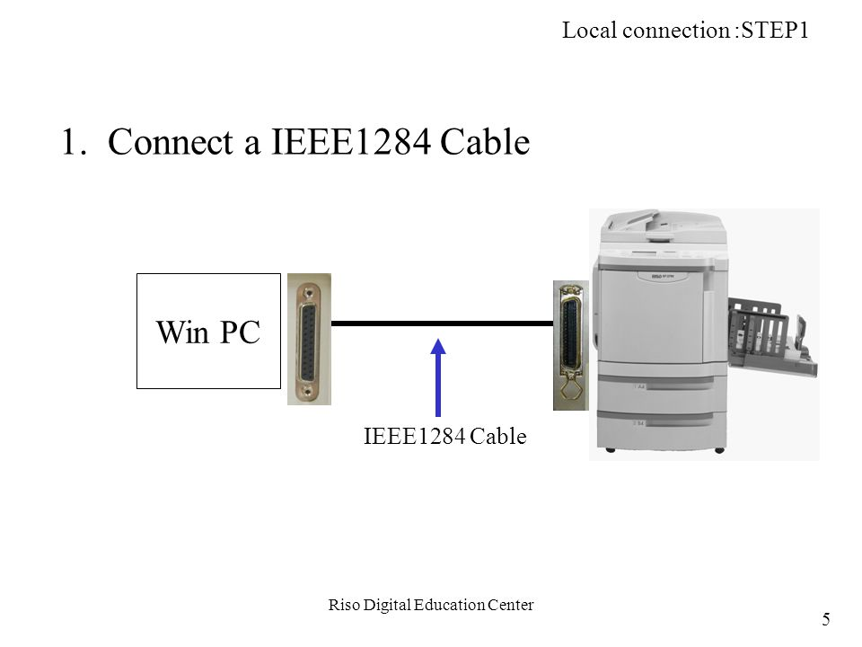 Riso Digital Education Center STEP2: Install a Printer Driver Local connection :STEP2 Win PC IEEE1284 Cable 6