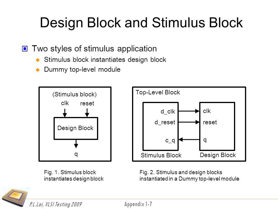P.L.Lai, VLSI Testing 2009 Appendix 1-7 Design Block and Stimulus Block Two styles of stimulus application  Stimulus block instantiates design block  Dummy top-level module d_clk d_reset c_q clk reset q Top-Level Block Stimulus Block Design Block clk reset q (Stimulus block) Design Block Fig.